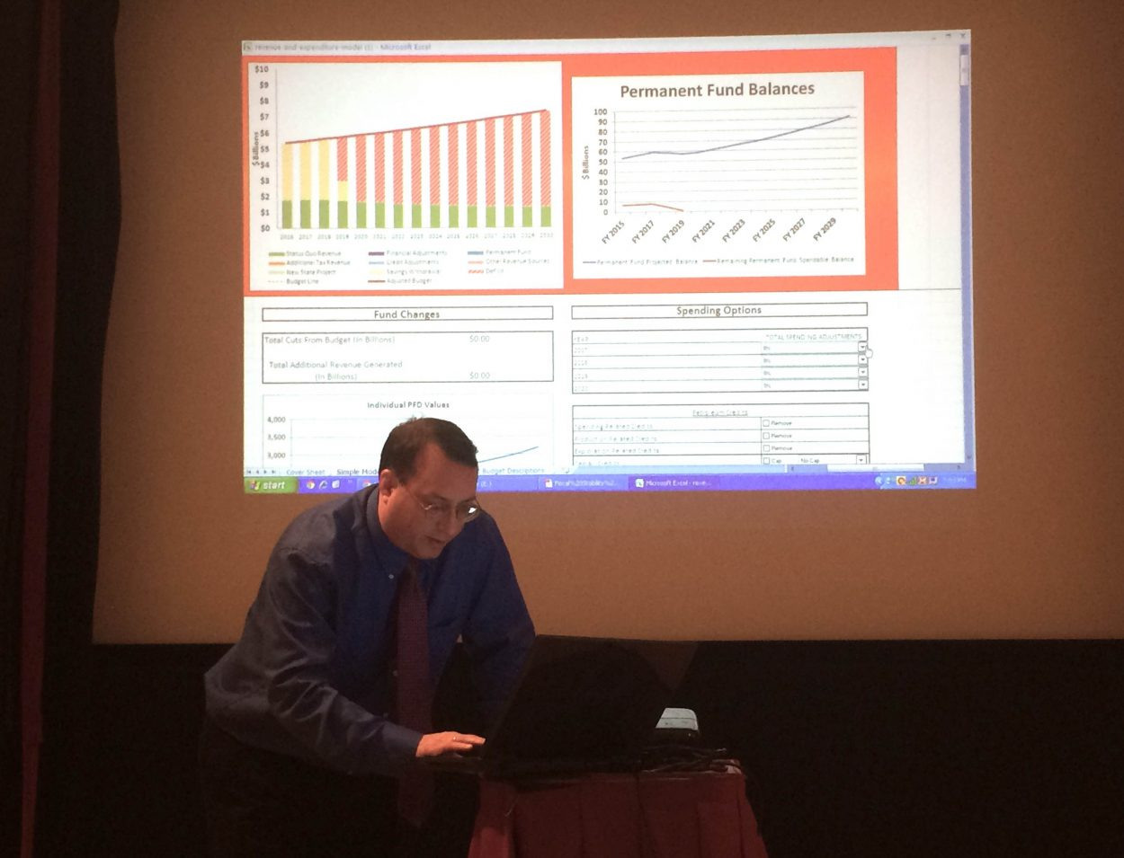 At fiscal future presentation, Wrangell residents try to balance state budget
